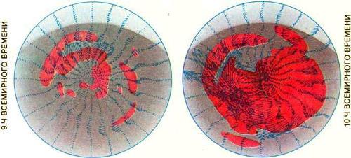 Ионосферные токи, измеренные 18 марта 1978 г. во время суббури (справа), были гораздо сильнее, чем токи, зарегистрированные за час до этого (слева). Представлено изображение сверху со стороны Северного магнитного полюса, дневная сторона находится наверху, ночная — внизу. Стрелки показывают направление токов, а их длина указывает силу тока. Во время суббури западный электроджет был зарегистрирован в ночном секторе, а восточный — в послеполуденном. Количество выделяющегося при этом тепла показано разной густотой красного цвета
