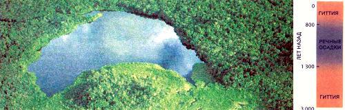 Озеро Аньянгукоча. Распределение осадков в этом и некоторых других эквадорских озерах указывает на то, что западная область дождевых лесов в Амазонии около 1000 лет назад подвергалась продолжительным воздействиям необычайно сильных ливней. Верхний слой осадков (справа) образован гиттией, типичным озерным илом. Ниже располагается слой типичных речных осадков, перекрывающий другой слой озерного ила. Речные осадки отложились в период от 800 до 1300 лет назад. Распределение осадков показывает, что вначале озеро Аньянгукоча было изолированным, а 1300 лет назад стало питаться рекой, вероятно, вздувшейся от частых сильных ливней. Эта река перестала питать озеро около 800 лет назад, возможно, после окончания периода сильных ливней