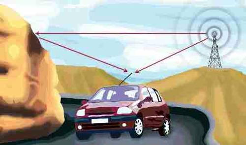 Смешанные сигналы: при интерференции прямого и отраженного сигналов возникают многолучевые искажения