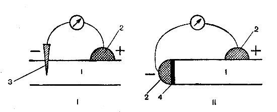 Схема отведения мембранного