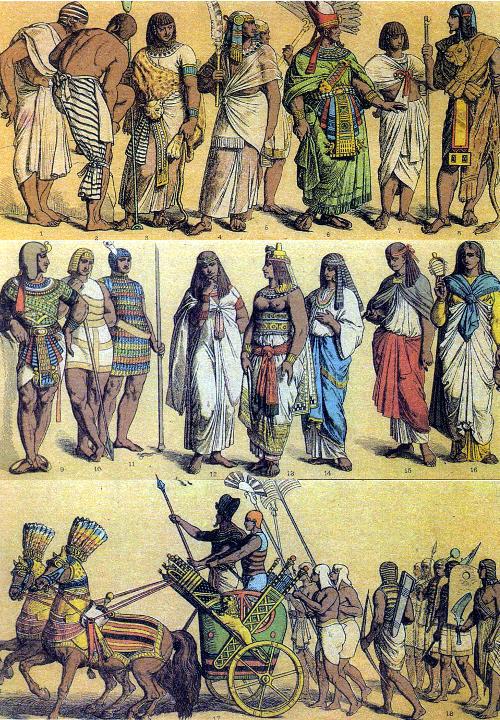Одежда египтян