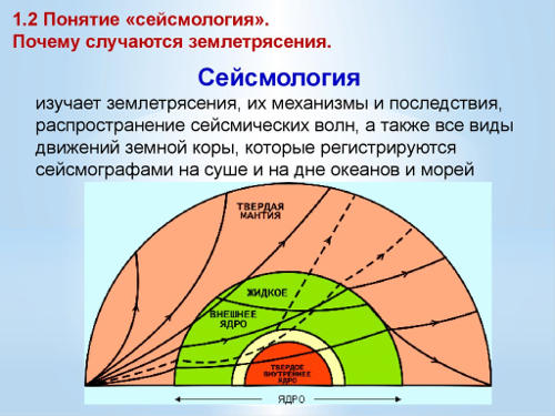сейсмология