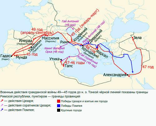 Гражданская война в Риме