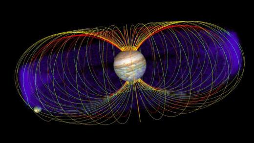 Магнитосфера Юпитера