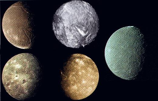 Спутники Урана: Ариэль, Миранда, Оберон, Титания, Умбриэль